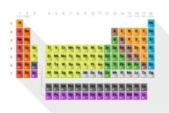 주기율표 속 원소들의 신비한 이야기